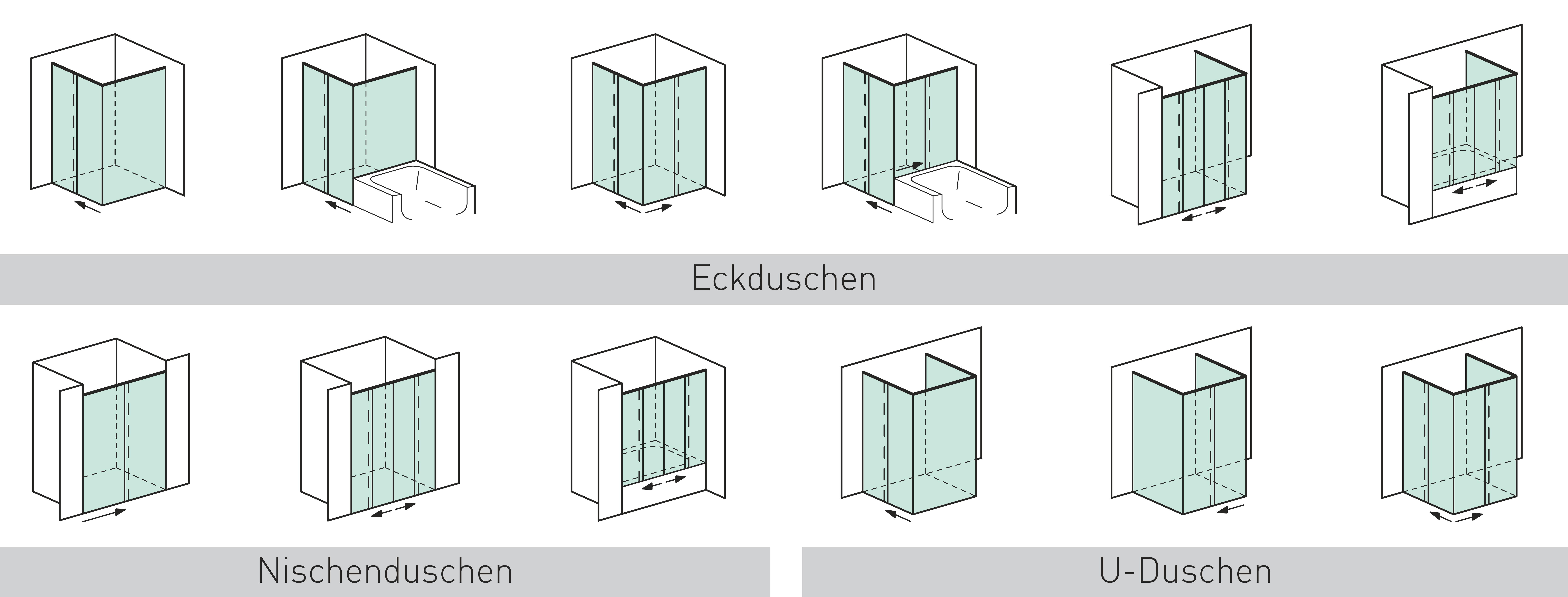 Systemvarianten Duschschiebetüren